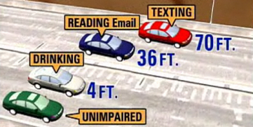 Texting and Driving — DON'T, especially at this time of year